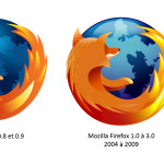 Story Of Firefox