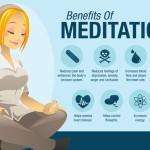 Benefits of meditation: Let's count our blessings!