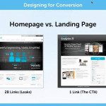 What is Landing Page? A window to your website